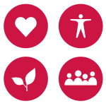 icons depicting some of the dimensions of wellness: a heart, a person's body, a plant growing, a group of people together